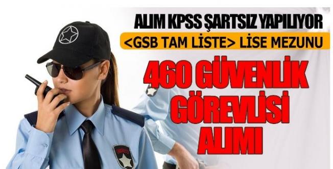 KPSS Şartsız 460 Lise Mezunu Güvenlik Görevlisi Alımı
