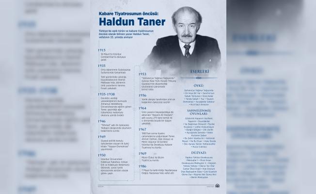 Haldun Taner, vefatının 33. yılında yad ediliyor