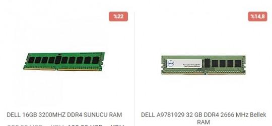 Server RAM ve İşlemcisi Fiyatlarındaki Avantajlar Webudaa'da!
