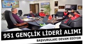 Gençlik Spor ve İl Müdürlükleri Bünyesinde Gençlik Lideri Alımı