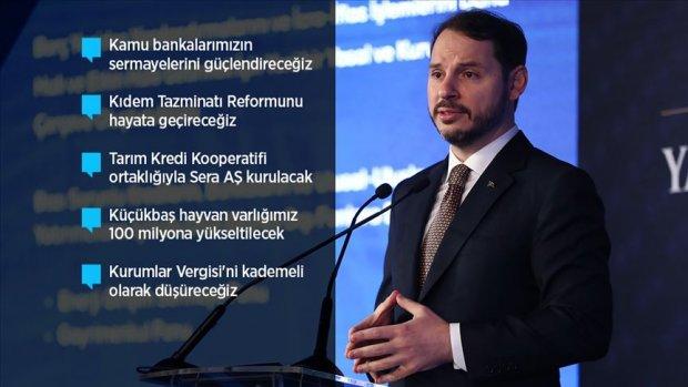 Yeni Ekonomi Programı Yapısal Dönüşüm Adımları 2019 Hazine ve Maliye Bakanı Albayrak Açıklıyor